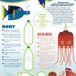 Disney Finding Dory Plastic Bottle Craft