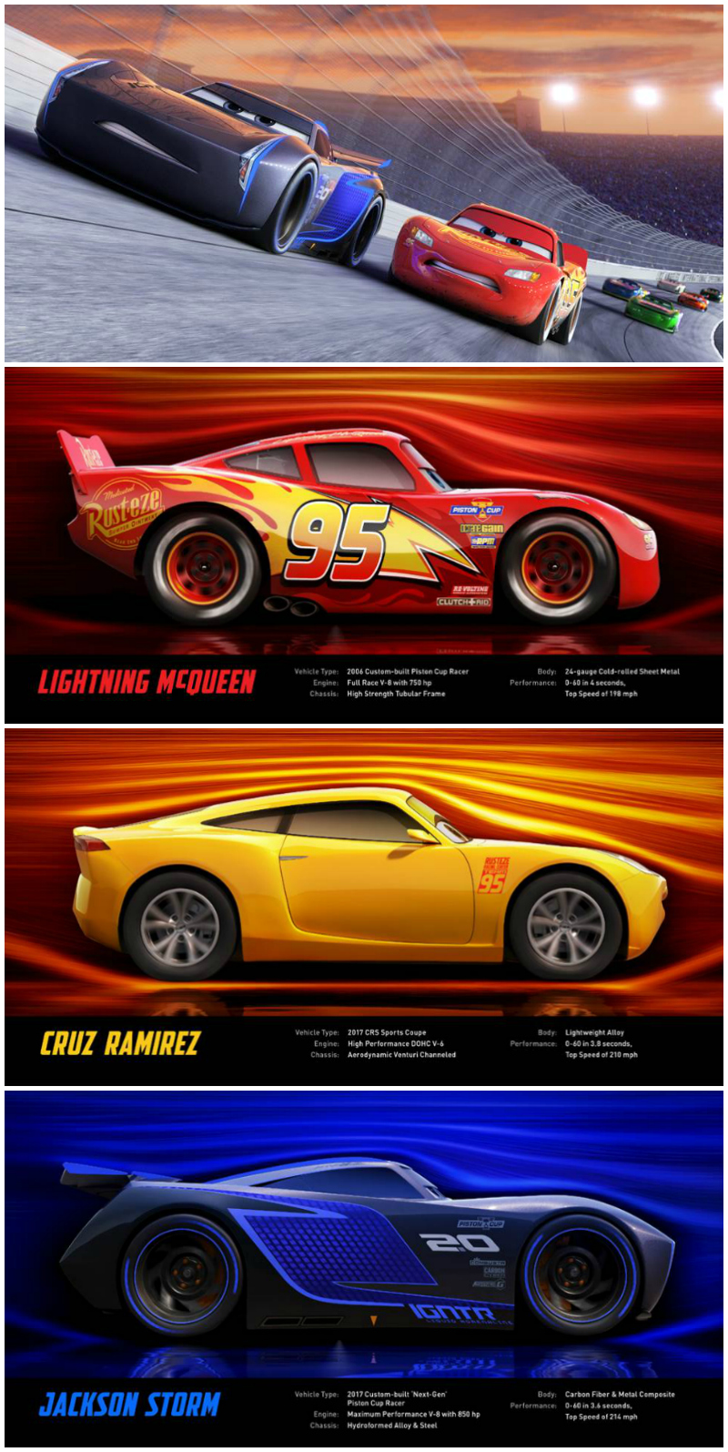 Meet The Characters in Disney's Cars 3