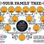 Free Disney Coco Printable Family Tree