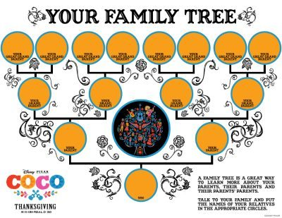 Disney Pixar Coco Family Tree Activity Page