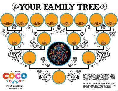 Disney Pixar Coco Family Tree Activity Page