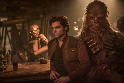 Han Solo Scoundrel Video