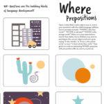 Where Flashcards – Free Printable DIY