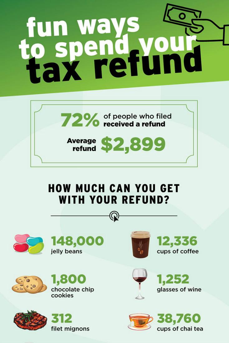 Fun Ways to Spend Your Tax Refund