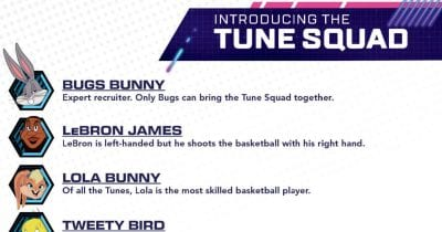 feature tune squad roster